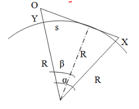 curva5